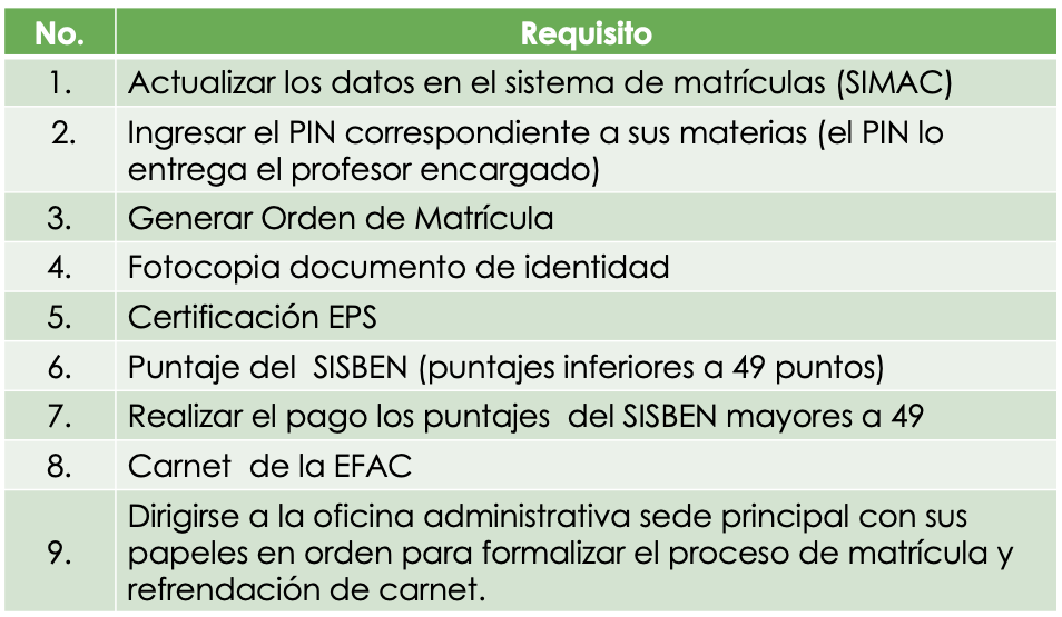 Requisitos Antiguos